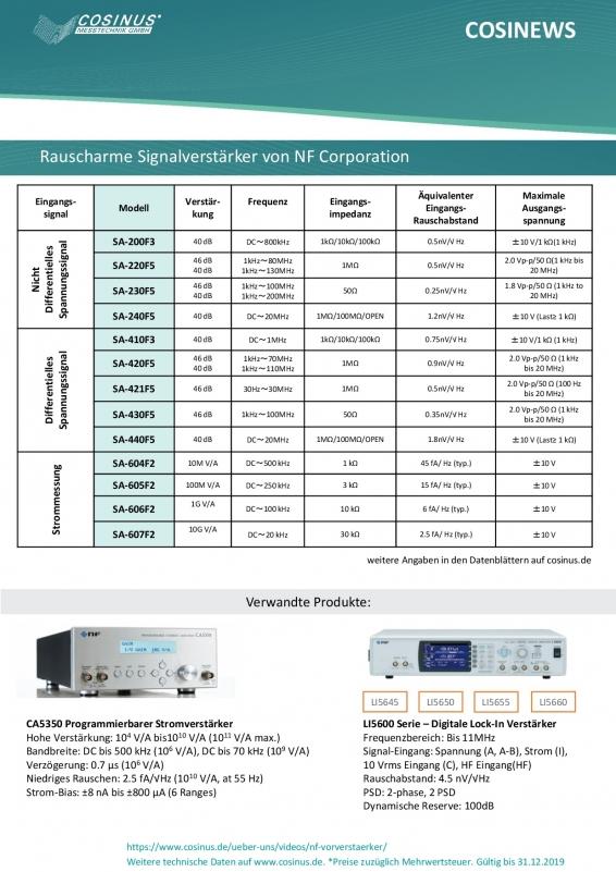 CosinewsVerstaerkerUNDInstallationstester-002.jpg