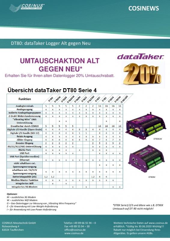 DT90dataTakerUNDReminderandatatakerAktion-002.jpg