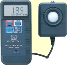 KEW-5202
