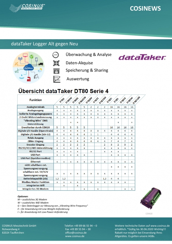 UmtauschaktiondataTaker-002.jpg