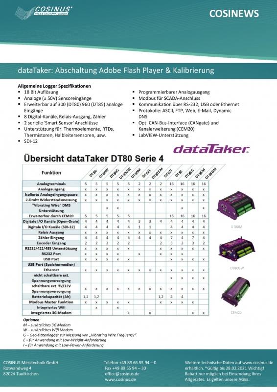 dataTakerAbschaltungAdobeFlashPlayerUNDKalibrierung-002.jpg